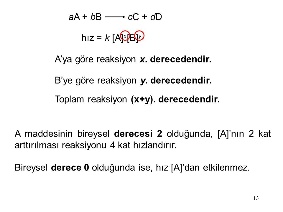 aA + bB cC + dD hız = k [A]x[B]y. A'ya göre reaksiyon x. derecedendir. B'ye göre reaksiyon y. derecedendir.